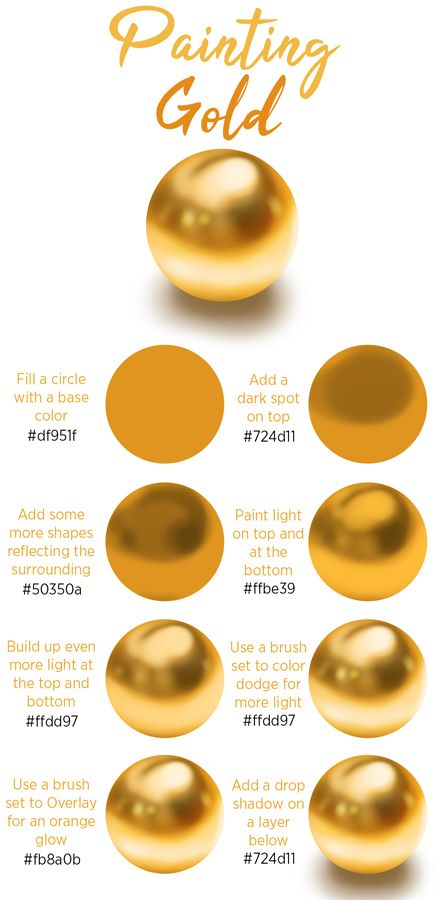 How To Paint Gold Digital Art Tutorial Digital Art Tutorial Gold Digital Art Digital Art Tutorial Beginner