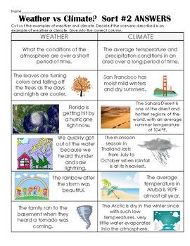 Climate vs Weather Notes, Application and Sorting Activity ...