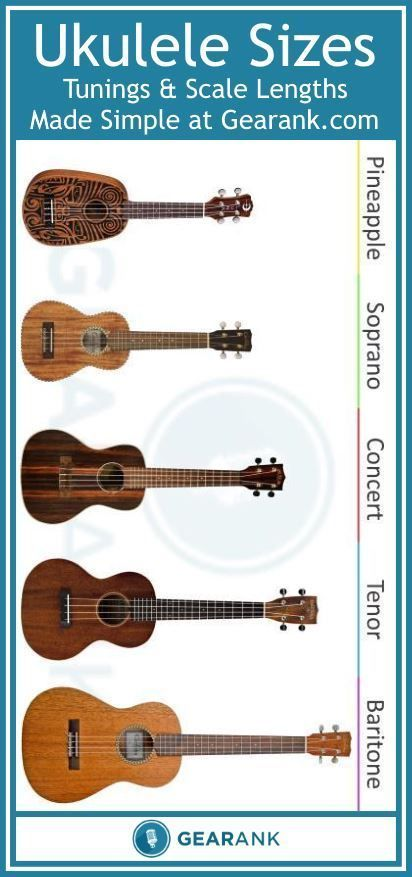 The Different Ukulele Sizes Explained This Guide Will Help You Understand The Different Sizes And Types Of Ukuleles H Ukulele Ukulele Sizes Pineapple Ukulele