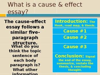 The Complete Cause And Effect Essay Cause And Effect Essay