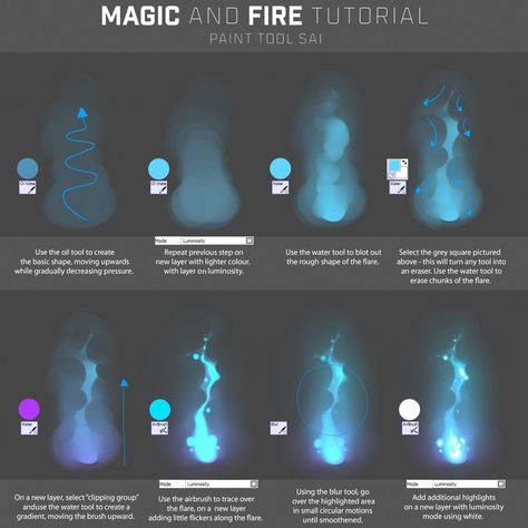 "cannibalbites: since Ive drawing a lot of glowy magic/firecannibalbites: ""since I've drawing a lot of glowy magic/fire things lately,,,,here's a tutorial with brush settings!For The References You Forget About — cannibalbites Notice the use o"