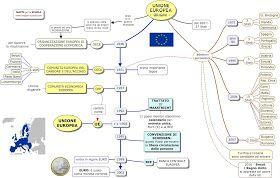 Mappe Per La Scuola Unione Europea Le Origini Mappe