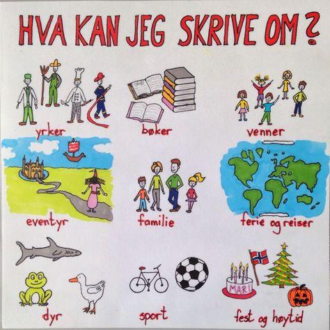 De 90+ beste bildene for Jez.norweski | lesing, klasserom
