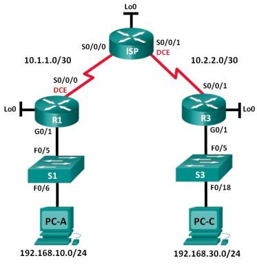 Ccna Rse Lab 7 2 2 6 Configuring And Modifying Standard Ipv4 Acl S