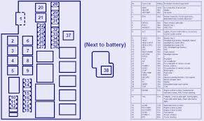image result for 2004 mazda 3 interior fuse box diagram | diagram,  graphing, wire  pinterest