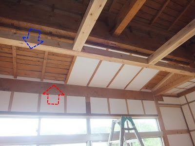 縁側の天井にあたる部分の 根太と根太の間に断熱材を2枚施工する件