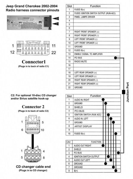 2004 jeep grand cherokee laredo radio wiring diagram | jeep grand, jeep  grand cherokee, jeep liberty  pinterest
