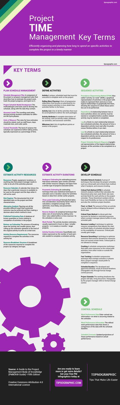 PMP Certification Exam Prep u2013 Project Quality Management Key Terms - quality management plan