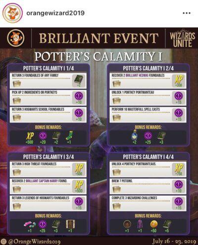 Wizards Unite Event Walkthrough Potter S Calamity I Calamity Event Potter