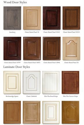 Kitchen Cabinet Styles In Both Wood Laminate See More In Our Gallery Types Of Kitchen Cabinets Laminate Cabinets Wood Kitchen Cabinets