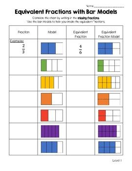 Equivalent Fractions Chart Worksheet (Differentiated ...