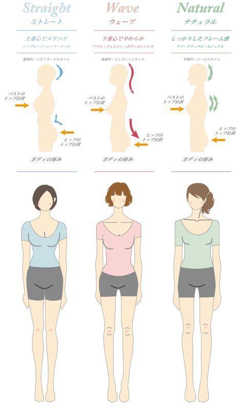 骨格 パーソナル 診断 東京 カラー