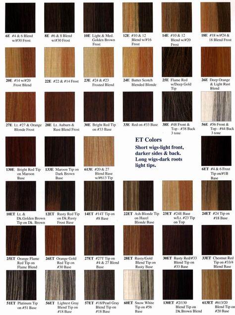 Hair Dye Colors Haarfarben Charts Haarfarben Frisuren 2016