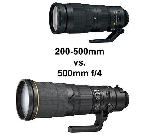 Nikon D7000 Lenses Digital Photography In 2020 Prime Lens Nikon Zoom Lens