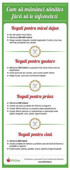 10 alimente de evitat pentru a avea un abdomen plat - Farmacia Ta - Farmacia Ta