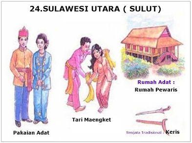 Baju Maluku