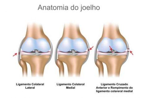 Síndrome da perna inquieta pode acontecer em uma perna