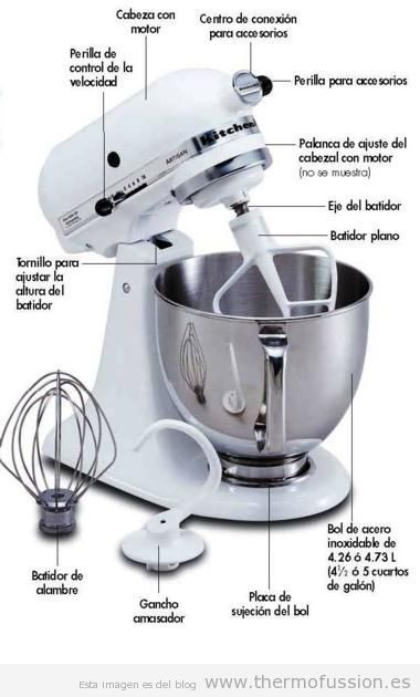 Kitchenaid Manual Pagina 050 Ad L Ayudante De Cocina Kitchen