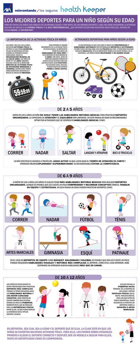 65 Ideas De Actividad Física Y Deporte Actividades Físicas Ejercicios Física