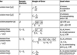 Math Worksheets Start From Five Minute Intervals Time