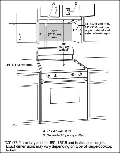 Kitchen Cabinet Dimensions, What Size Cabinet For Under Microwave