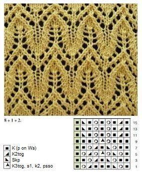 Lace Knitting In 2020 Socken Stricken Muster Muster Stricken Lochmuster Stricken