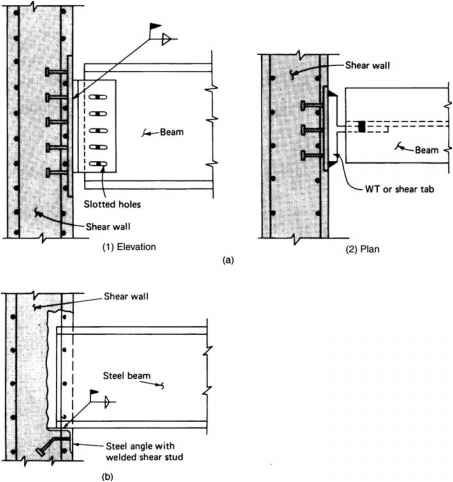 Image Result For Concrete Core Steel Frame Connection