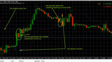 Forex News Entryexit Trend Indicator Money Neon Signs Free