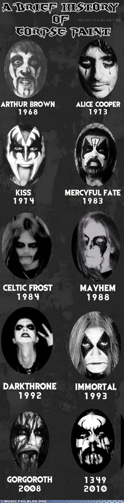 A brief history of corpse paint:   Arthur Brown, Alice Cooper, KISS, Mercyful Fate, Celtic Frost, Mayhem, Darktrhone, Immortal, Gorgoroth, 1349