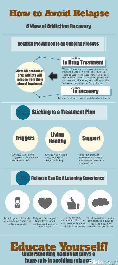 How to avoid a relapse and form a long-term, stable recovery.