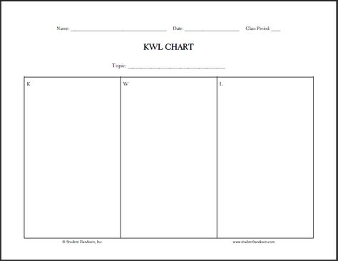 Free Blank Printable KWL Chart Know, Want To Know, Learned   Kwl Chart
