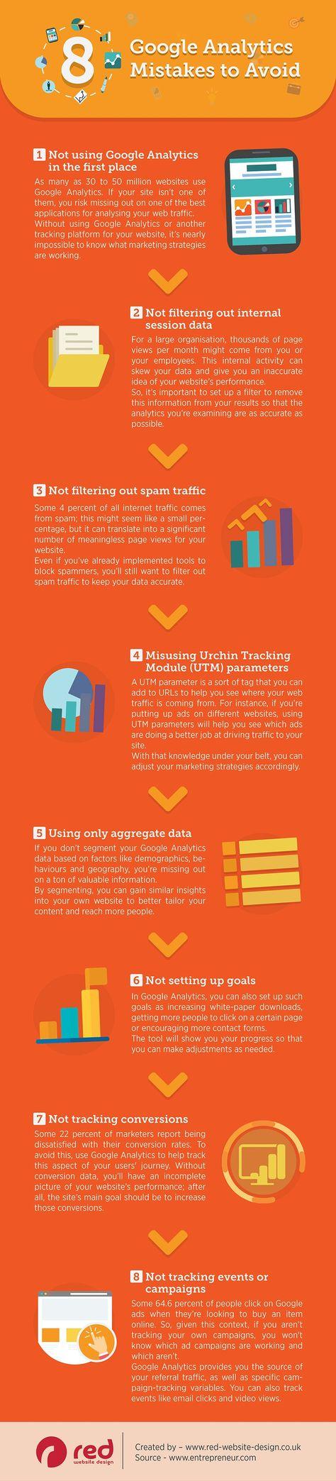 8 Google Analytics Mistakes to Avoid [Infographic]