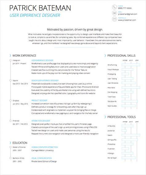 GoPano Plus with PhotoWarp Software http\/\/wwwitfactoryca\/GoPano - user experience designer resume