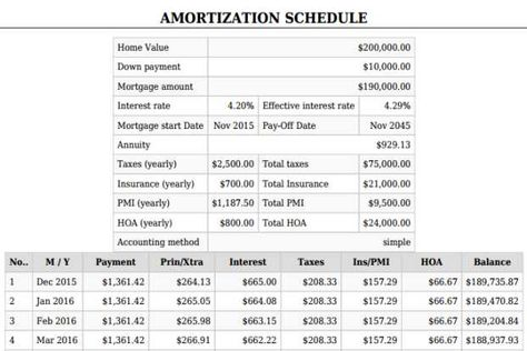 Printable amortization schedule | Mortgage Calculator With PMI ...