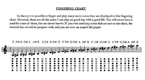 Bb Fife Fingering Chart Music \ Books Pinterest Chart and Books - flute fingering chart