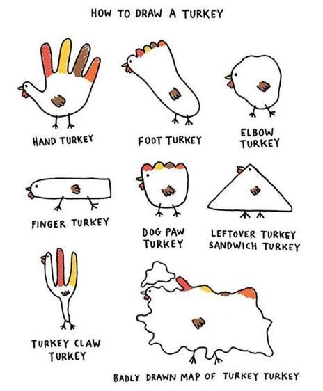 How To Draw A Turkey Thanksgiving Memes Drawings Easy Diy Gifts Diy Thanksgiving Holiday Jokes