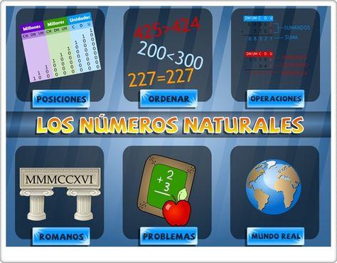 """""""Los números naturales"""" de Vedoque es una aplicación que alterna la exposición y la interacción del alumno sobre números naturales, sistema numérico decimal, ordenación de números, suma, resta, números romanos y problemas. Los elementos interactivos pueden servir como instrumento de evaluación al contabilizar aciertos y errores."""