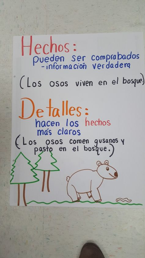 Pin By Diana Cosme On Anchor Charts With Images Reading