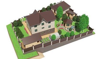 12 Top Garden Landscaping Design Software Options In 2020 Free Paid Landscape Design Software Free Landscape Design Software Free Landscape Design
