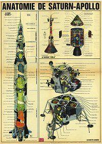 Poster Sciences et Vie, hors série n°88 de 1969