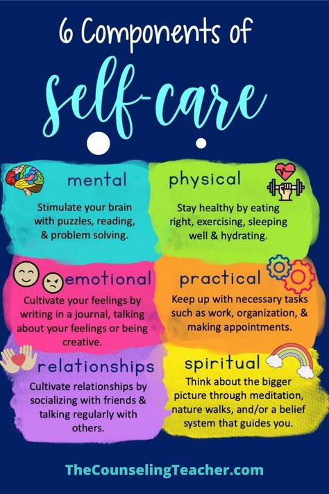 School Counselors can use this no prep self-care kit for teachers and students to bring wellness during a pandemic.  Use the printable bulletin board kit and self care journal to keep your school physically and mentally ready for the year. #selfcareforteachers #schoolcounselor #thecounselingteacherbrandy