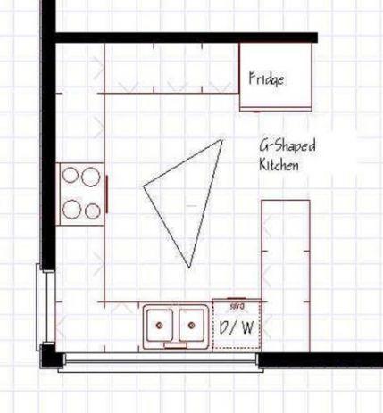 Kitchen Floor Plan Design Concept