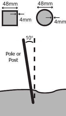 Pole Diagram For Sail Shade
