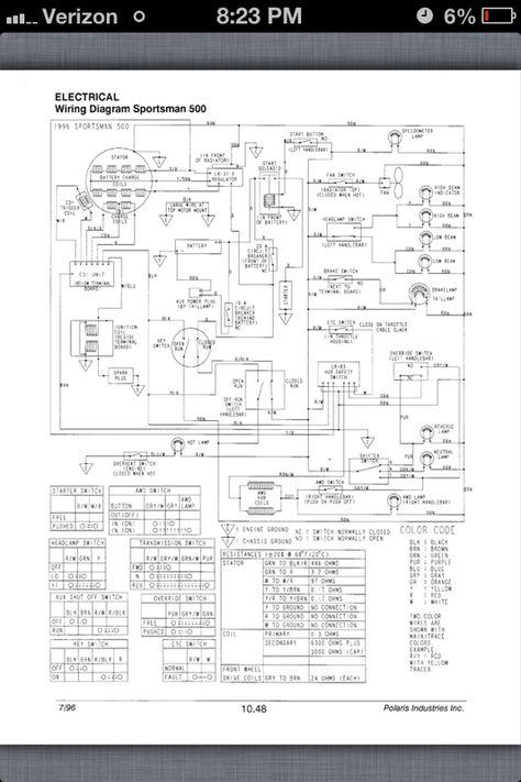 sportsman 500 wiring diagram 15 best wiring diagram polaris images diagram  polaris atv  wire polaris sportsman 500 wiring diagram 15 best wiring diagram polaris images