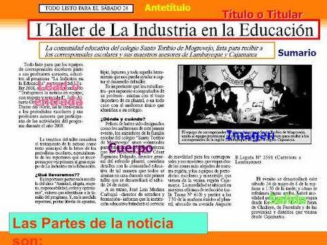 Estructura De La Noticia Youtube Tipologias Textuales Noticias Educacion