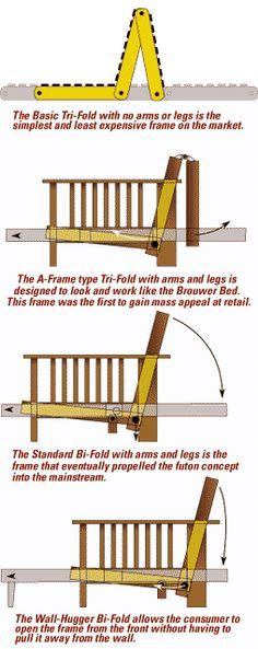 Futon Frame Terminology Condo Living Pinterest Diy Furniture And Woodwork