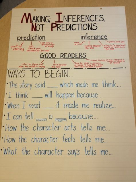 Making inferences, not predictions. Love the distinction and the sentence stems to get the kids practicing! (pic only)
