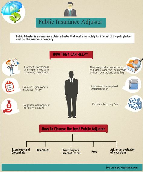 A Public Insurance Adjuster Is A Negotiator Who Advocates For The