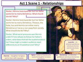 A Midsummer Night S Dream Relationships Act 1 Scene 1