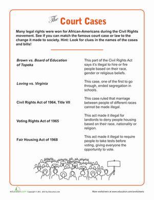 Civil Rights Court Cases Civil Rights Civil Rights Movement